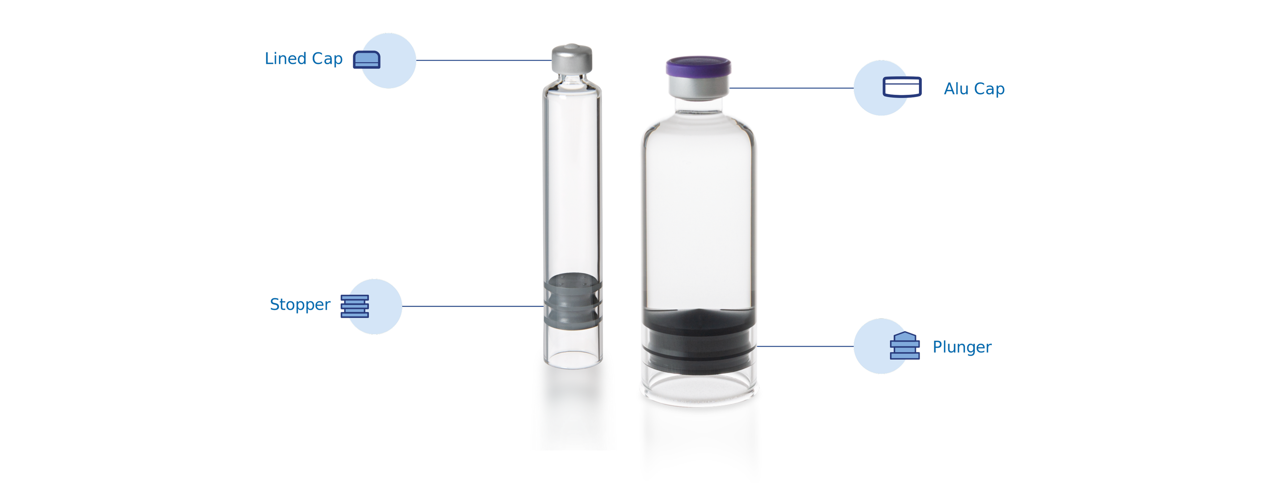 Components glass cartridges