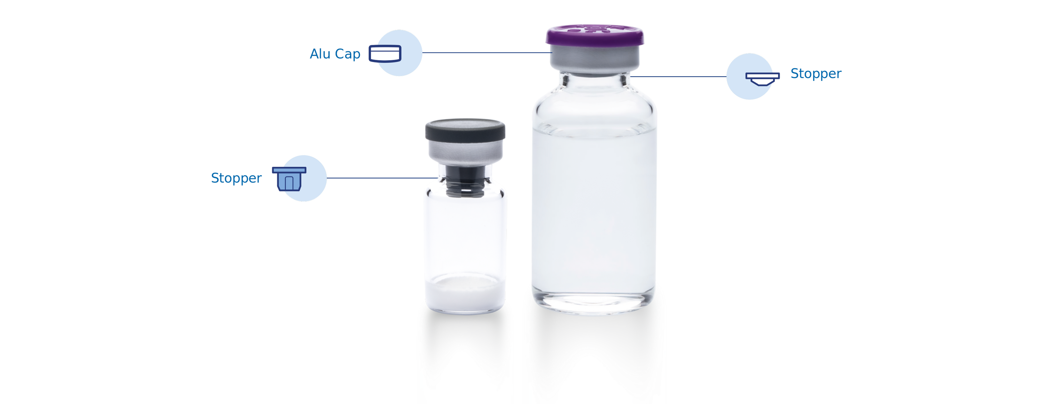 Glass vials add-on
