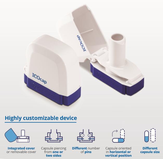Blue Icocap Advantages
