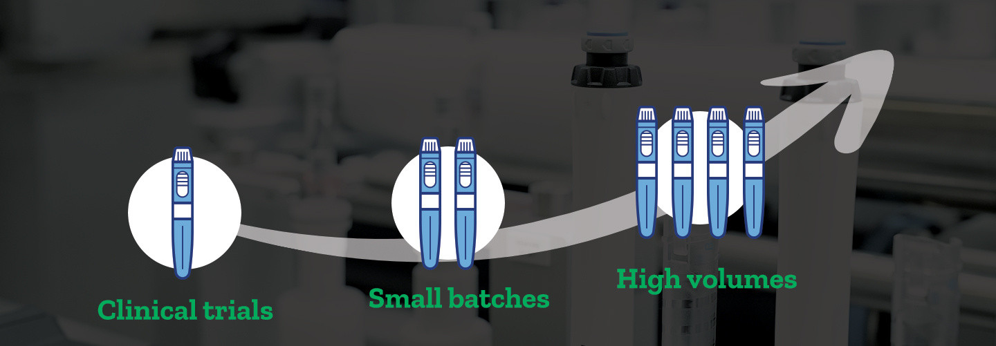 Injection Pen assembly line