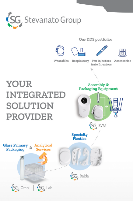 Integrated Solutions Provider Graphic